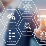 Künstliche Intelligenz, Robotics, 4.0, Machine Learning